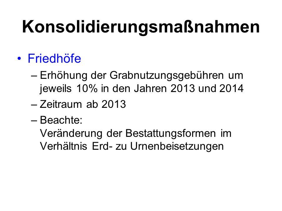 Konsolidierungsmaßnahmen Friedhöfe –Erhöhung der Grabnutzungsgebühren um jeweils 10% in den Jahren 2013 und 2014 –Zeitraum ab 2013 –Beachte: Veränderu