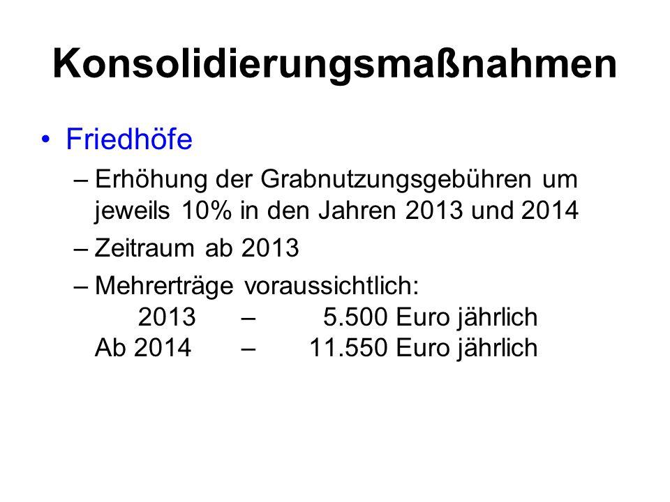 Konsolidierungsmaßnahmen Friedhöfe –Erhöhung der Grabnutzungsgebühren um jeweils 10% in den Jahren 2013 und 2014 –Zeitraum ab 2013 –Mehrerträge voraus