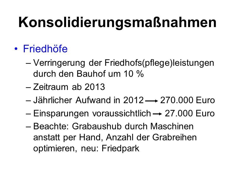 Konsolidierungsmaßnahmen Friedhöfe –Verringerung der Friedhofs(pflege)leistungen durch den Bauhof um 10 % –Zeitraum ab 2013 –Jährlicher Aufwand in 201