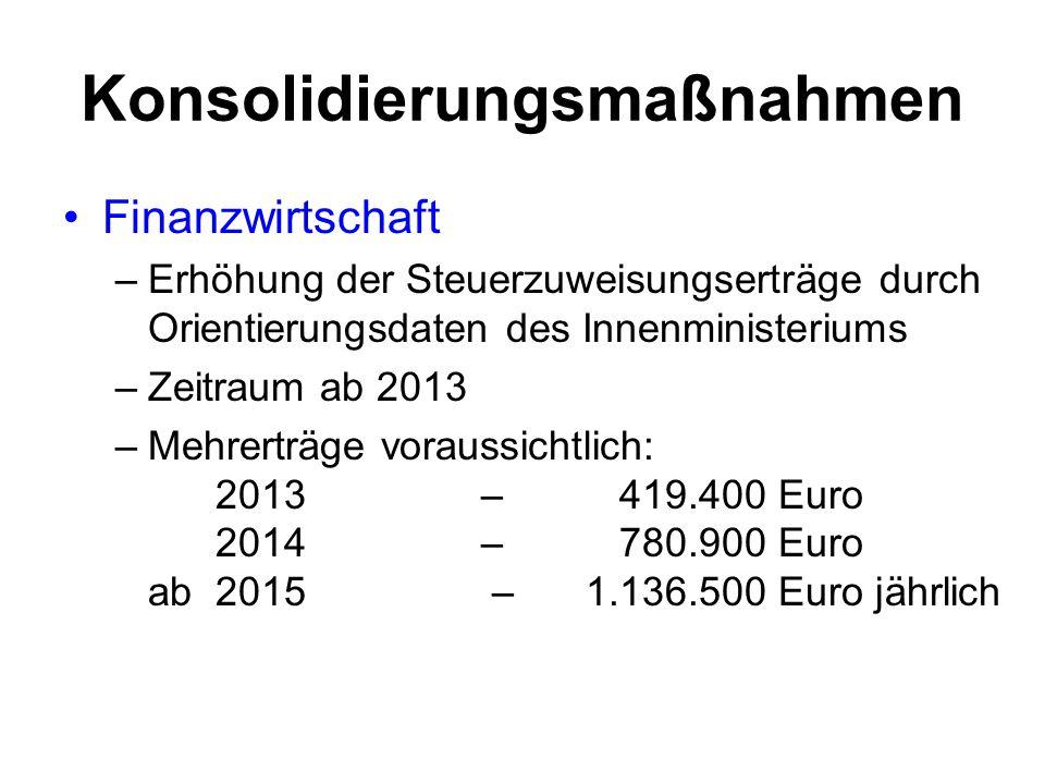 Konsolidierungsmaßnahmen Finanzwirtschaft –Erhöhung der Steuerzuweisungserträge durch Orientierungsdaten des Innenministeriums –Zeitraum ab 2013 –Mehr
