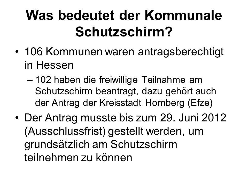 Was bedeutet der Kommunale Schutzschirm? 106 Kommunen waren antragsberechtigt in Hessen –102 haben die freiwillige Teilnahme am Schutzschirm beantragt