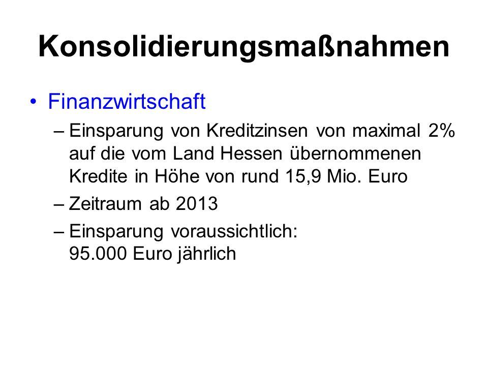 Konsolidierungsmaßnahmen Finanzwirtschaft –Einsparung von Kreditzinsen von maximal 2% auf die vom Land Hessen übernommenen Kredite in Höhe von rund 15