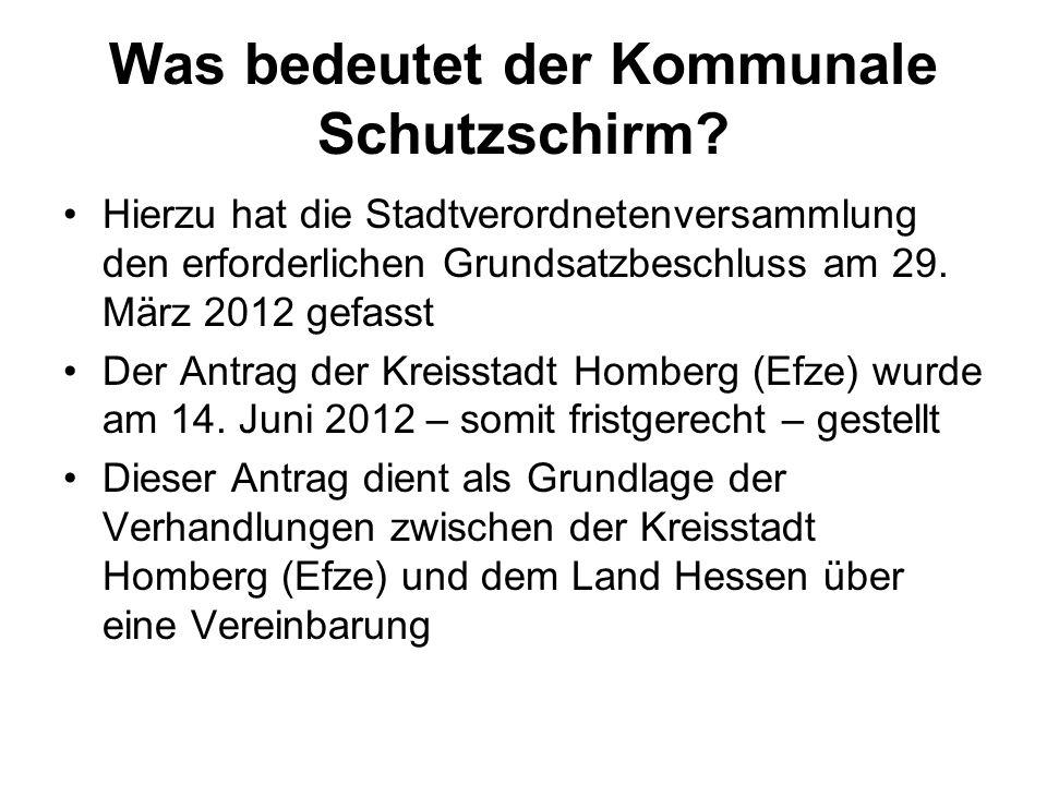 Was bedeutet der Kommunale Schutzschirm? Hierzu hat die Stadtverordnetenversammlung den erforderlichen Grundsatzbeschluss am 29. März 2012 gefasst Der