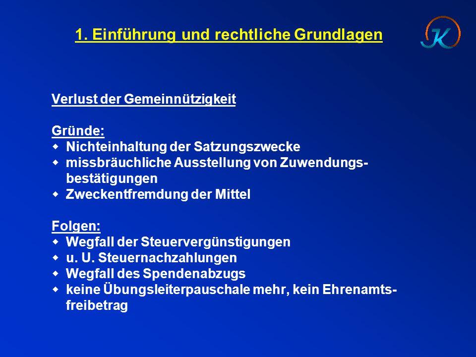 1. Einführung und rechtliche Grundlagen Verlust der Gemeinnützigkeit Gründe:  Nichteinhaltung der Satzungszwecke  missbräuchliche Ausstellung von Zu