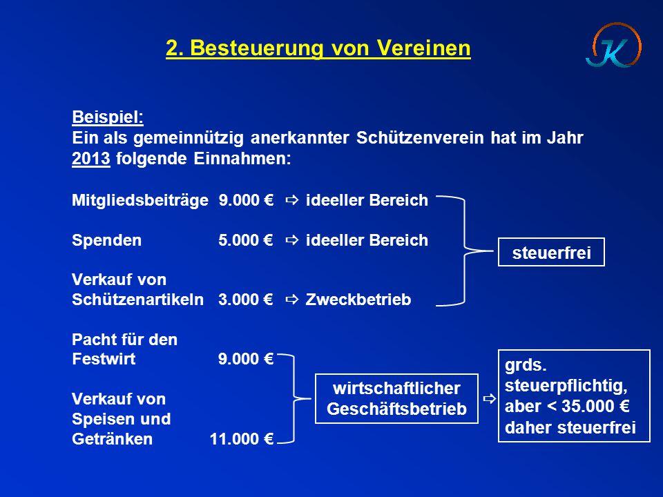 Beispiel: Ein als gemeinnützig anerkannter Schützenverein hat im Jahr 2013 folgende Einnahmen: Mitgliedsbeiträge 9.000 €  ideeller Bereich Spenden5.0