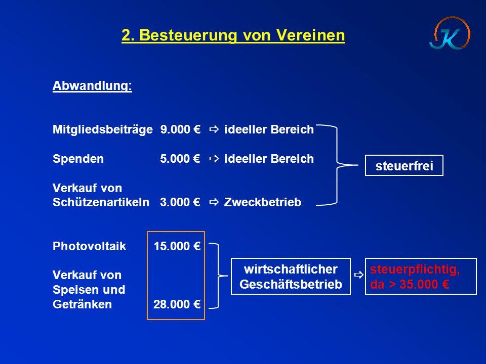 2. Besteuerung von Vereinen Abwandlung: Mitgliedsbeiträge 9.000 €  ideeller Bereich Spenden5.000 €  ideeller Bereich Verkauf von Schützenartikeln3.0