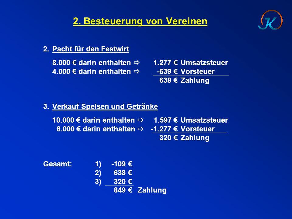 2. Besteuerung von Vereinen 2.Pacht für den Festwirt 8.000 € darin enthalten  1.277 €Umsatzsteuer 4.000 € darin enthalten  -639 €Vorsteuer 638 €Zahl
