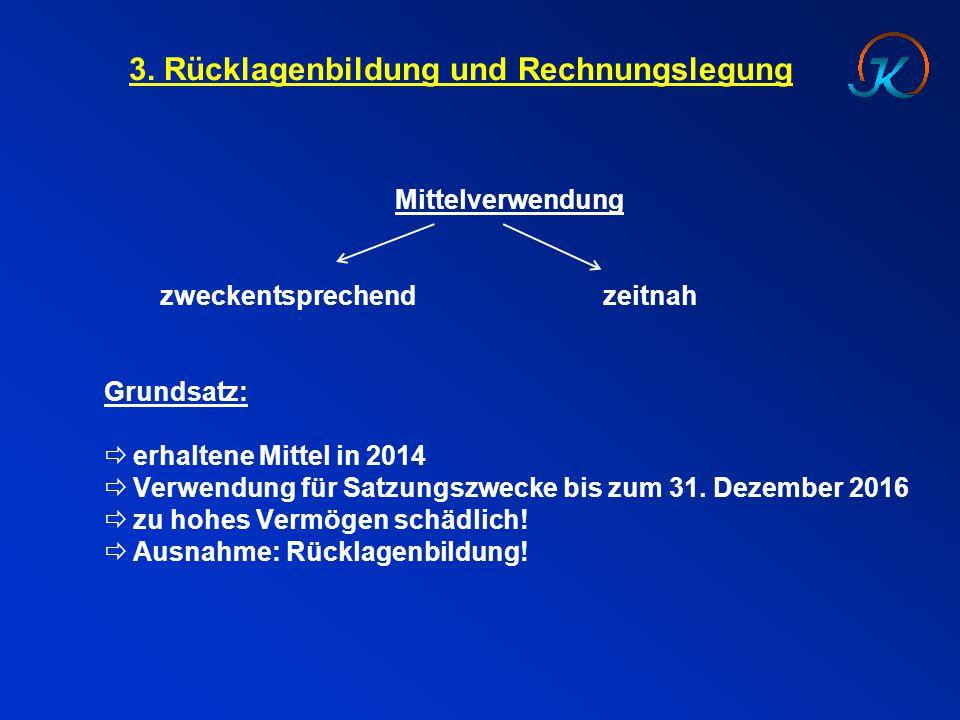 3. Rücklagenbildung und Rechnungslegung Mittelverwendung zweckentsprechendzeitnah Grundsatz:  erhaltene Mittel in 2014  Verwendung für Satzungszweck