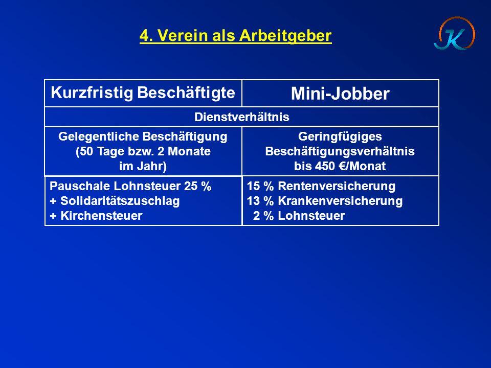 4. Verein als Arbeitgeber Kurzfristig Beschäftigte Mini-Jobber Dienstverhältnis Gelegentliche Beschäftigung (50 Tage bzw. 2 Monate im Jahr) Geringfügi