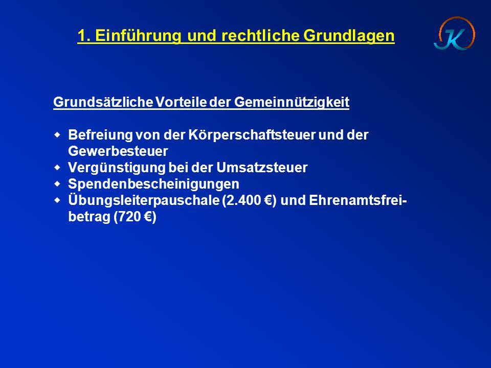 1. Einführung und rechtliche Grundlagen Grundsätzliche Vorteile der Gemeinnützigkeit  Befreiung von der Körperschaftsteuer und der Gewerbesteuer  Ve