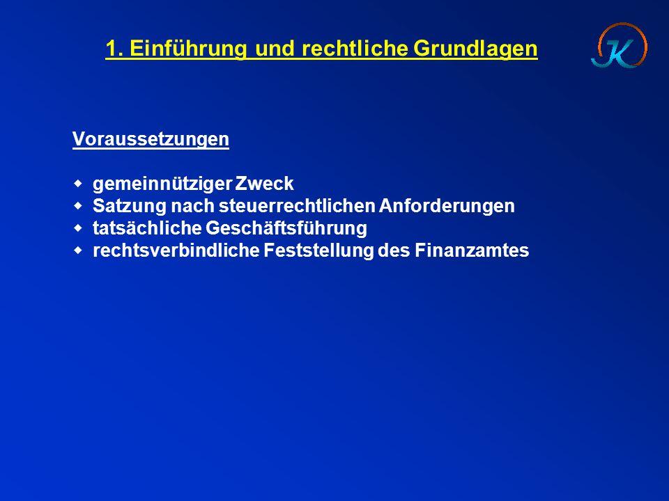1. Einführung und rechtliche Grundlagen Voraussetzungen  gemeinnütziger Zweck  Satzung nach steuerrechtlichen Anforderungen  tatsächliche Geschäfts