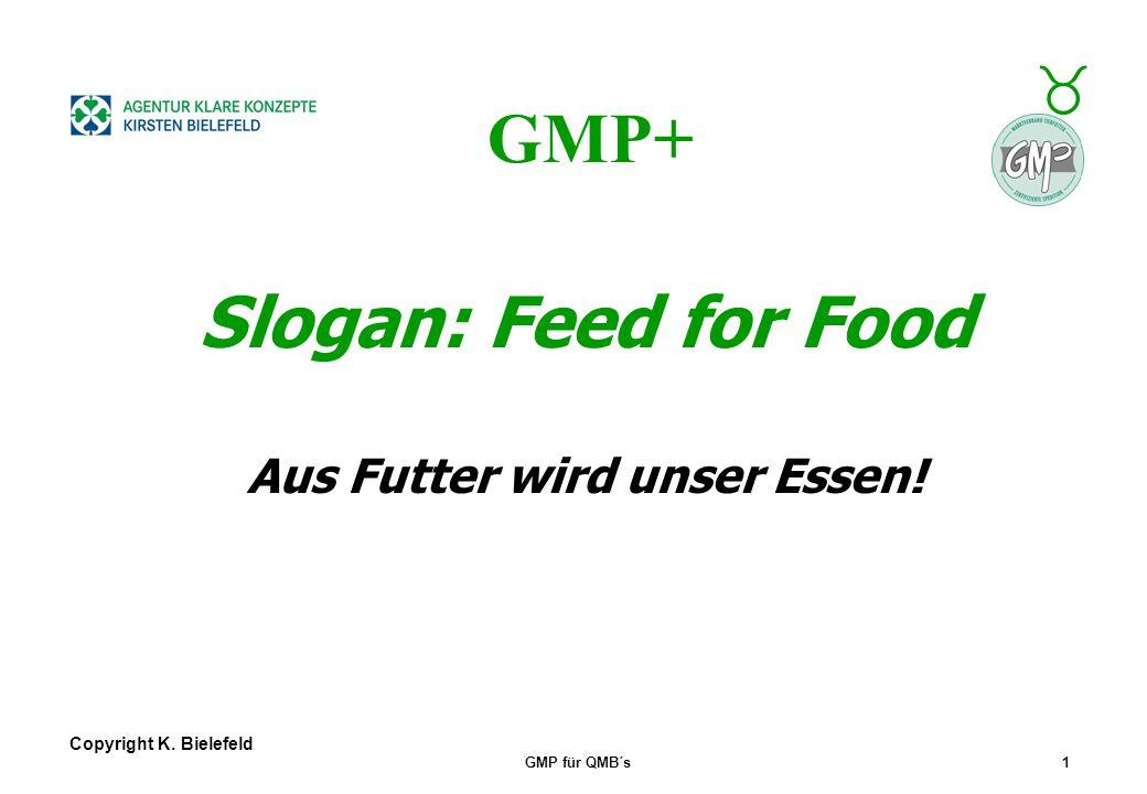 + _ Copyright K.Bielefeld GMP für QMB´s31 Einteilung von Produkten : 1.VERBOTEN .
