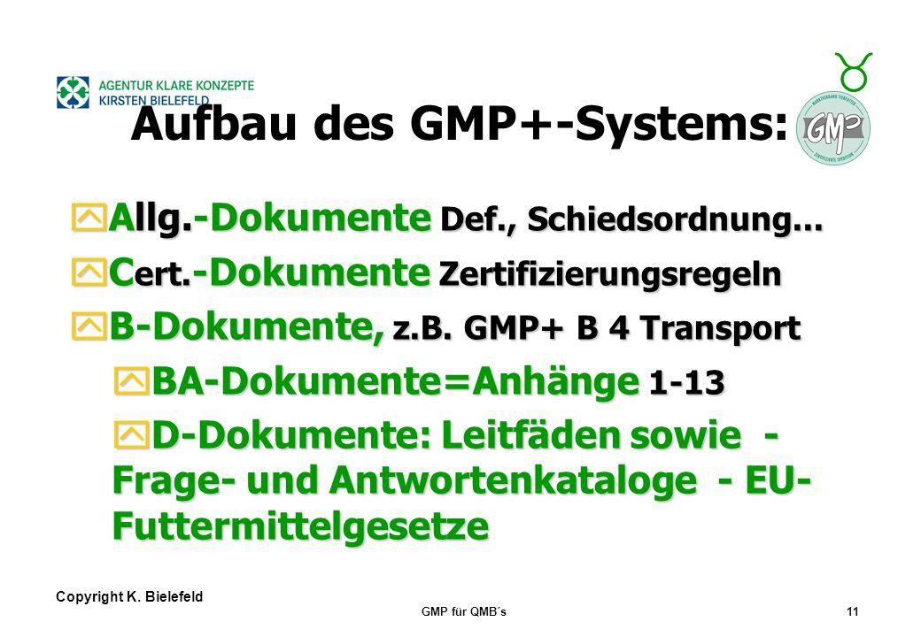 + _ Copyright K. Bielefeld GMP für QMB´s10 Gesetz. Vorgaben für Transporteure (EU) 178/2002 (Allg. Lebensmittel-VO) (EU) 183/2005 (Futtermittelhygiene
