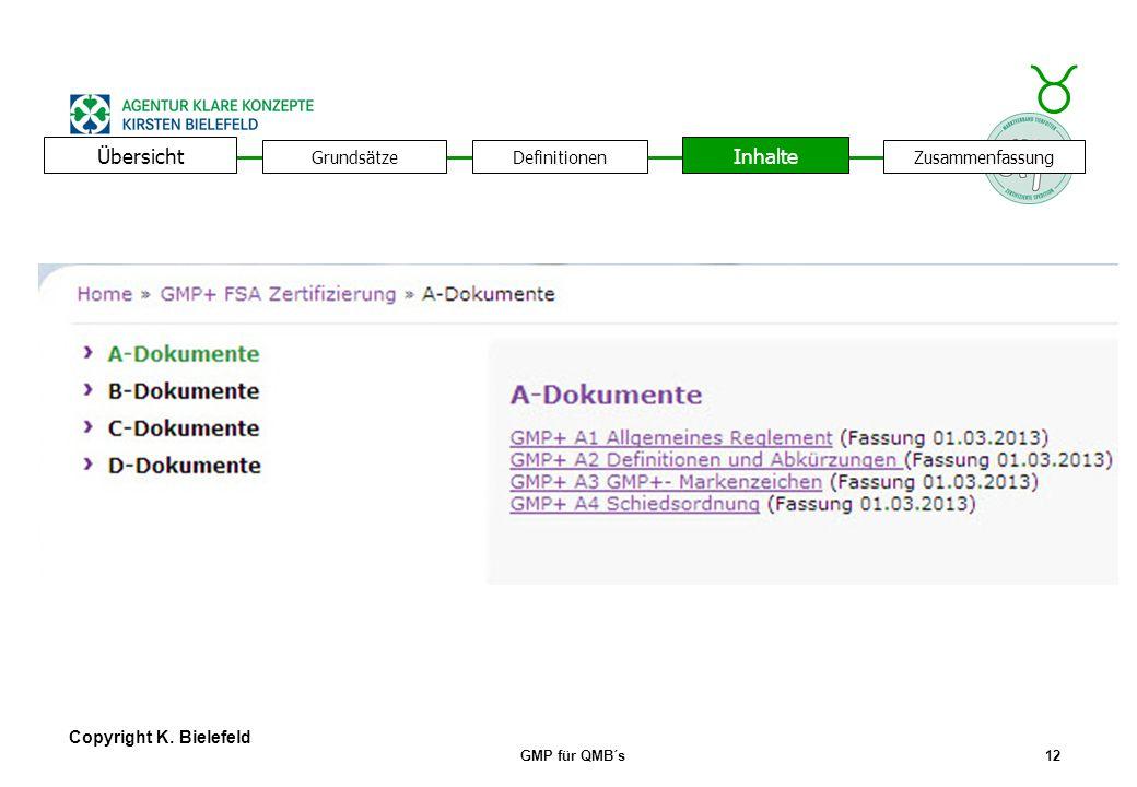 + _ Copyright K. Bielefeld GMP für QMB´s11 Aufbau des GMP+-Systems: yAllg.-Dokumente Def., Schiedsordnung... yC ert. -Dokumente Zertifizierungsregeln