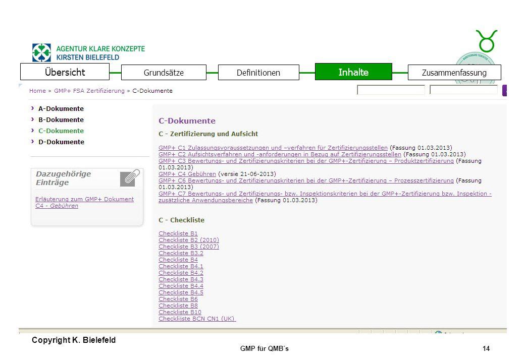 + _ Copyright K. Bielefeld GMP für QMB´s13 GrundsätzeDefinitionen Inhalte Zusammenfassung Übersicht