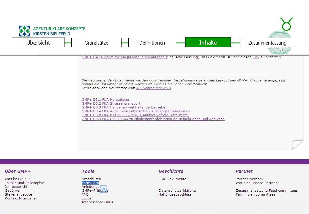 + _ Copyright K. Bielefeld GMP für QMB´s15 GrundsätzeDefinitionen Inhalte Zusammenfassung Übersicht