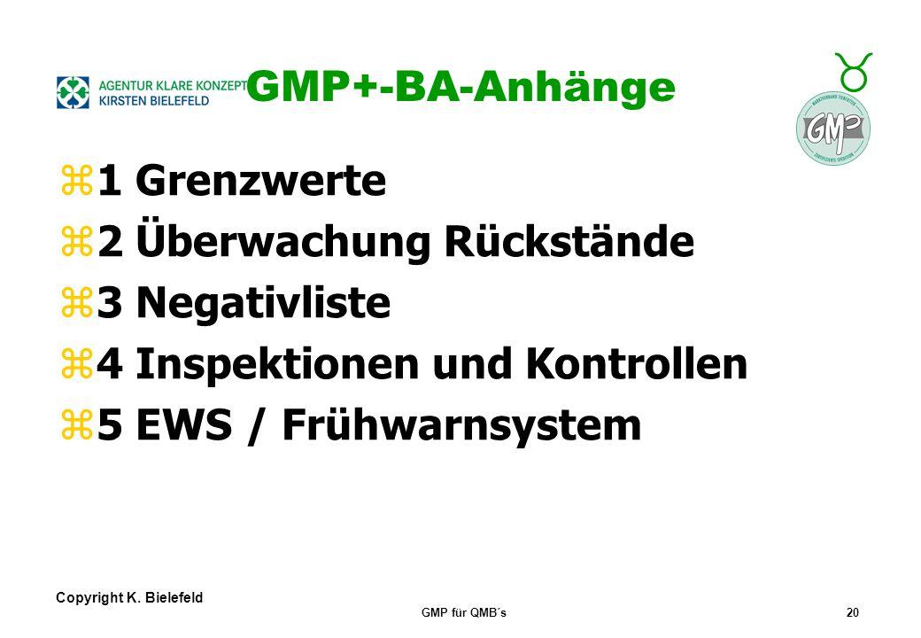 + _ Copyright K. Bielefeld GMP für QMB´s19 B-Regelungen GMP+ B 6 Anbau -- GMP+ B 8 Heimtierfuttermittel -- GMP+ B 10 Laboruntersuchungen