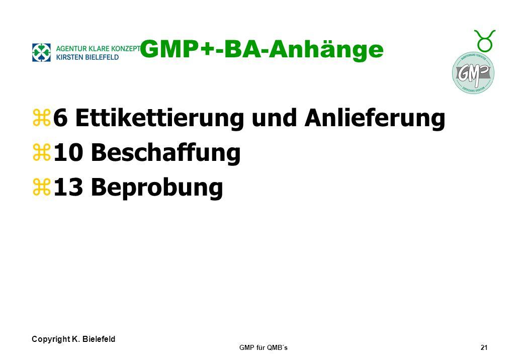 + _ Copyright K. Bielefeld GMP für QMB´s20 GMP+-BA-Anhänge z1 Grenzwerte z2 Überwachung Rückstände z3 Negativliste z4 Inspektionen und Kontrollen z5 E