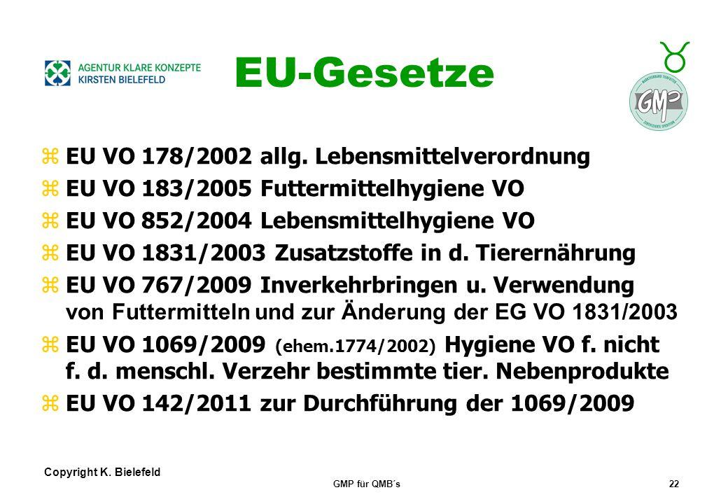 + _ Copyright K. Bielefeld GMP für QMB´s21 GMP+-BA-Anhänge z6 Ettikettierung und Anlieferung z10 Beschaffung z13 Beprobung