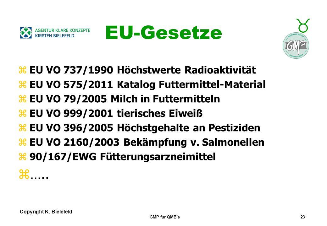 + _ Copyright K. Bielefeld GMP für QMB´s22 EU-Gesetze zEU VO 178/2002 allg. Lebensmittelverordnung zEU VO 183/2005 Futtermittelhygiene VO zEU VO 852/2