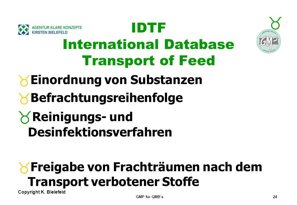 + _ Copyright K. Bielefeld GMP für QMB´s23 EU-Gesetze zEU VO 737/1990 Höchstwerte Radioaktivität zEU VO 575/2011 Katalog Futtermittel-Material zEU VO