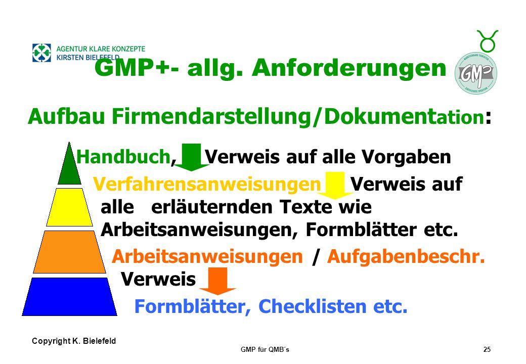 + _ Copyright K. Bielefeld GMP für QMB´s24 IDTF International Database Transport of Feed  Einordnung von Substanzen _Befrachtungsreihenfolge _ Reinig