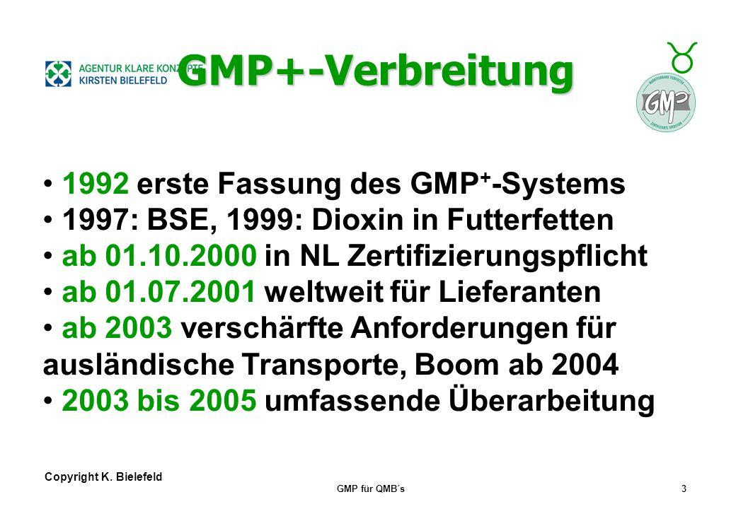 + _ Copyright K. Bielefeld GMP für QMB´s2 GMP = Good Manufacturing Practice GMP+= plus HACCP GMP+ FSA= Feed Safety Assurance Schema = ein Schema zur S