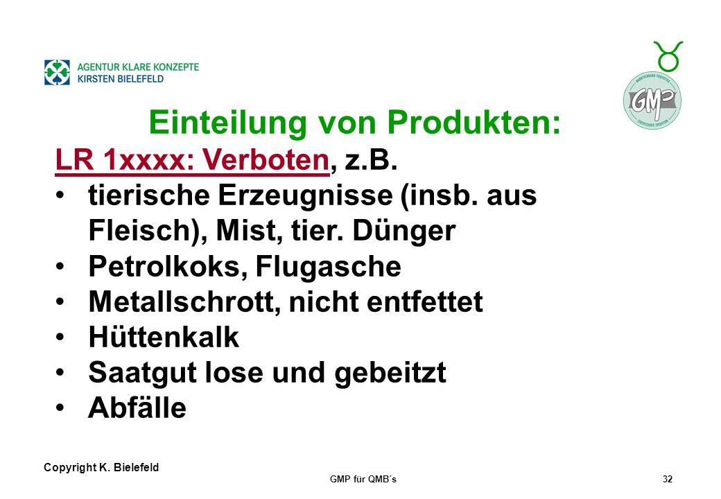 + _ Copyright K. Bielefeld GMP für QMB´s31 Einteilung von Produkten : 1.VERBOTEN ! 2.Mikrobiologisch kontaminiert, z.B. Schimmel, Käfer(?) (Desinfekti
