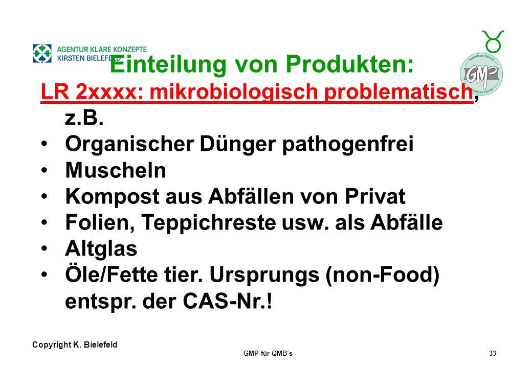 + _ Copyright K. Bielefeld GMP für QMB´s32 Einteilung von Produkten: LR 1xxxx: Verboten, z.B. tierische Erzeugnisse (insb. aus Fleisch), Mist, tier. D