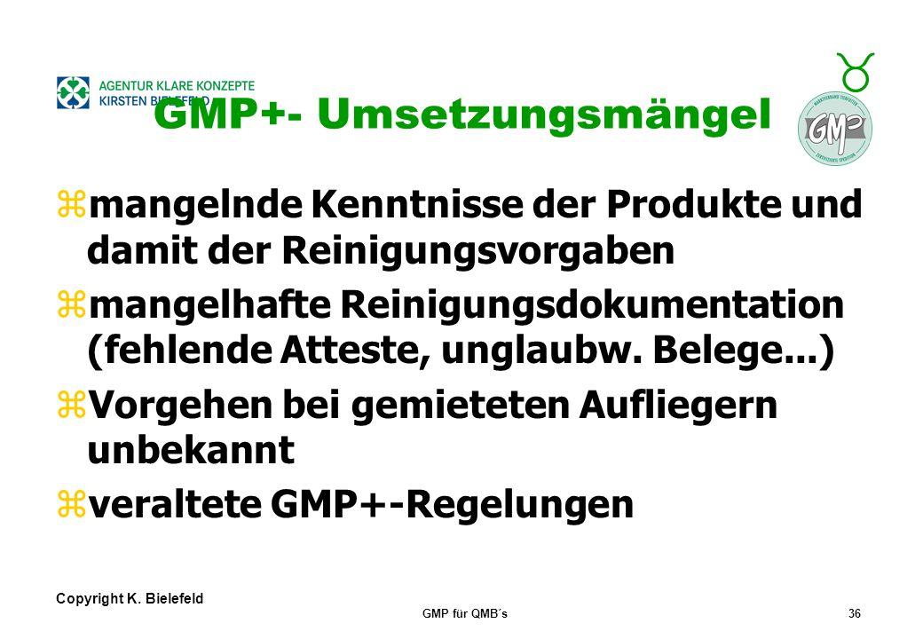+ _ Copyright K. Bielefeld GMP für QMB´s35. Einteilung von Produkten: LR 4xxxx: neutral _ (ggf. essbar), z.B. mineral. Dünger (mit Ausnahmen) Metallsc
