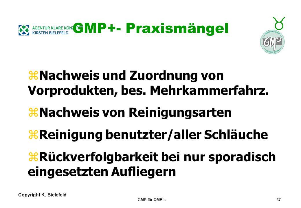 + _ Copyright K. Bielefeld GMP für QMB´s36 GMP+- Umsetzungsmängel zmangelnde Kenntnisse der Produkte und damit der Reinigungsvorgaben zmangelhafte Rei