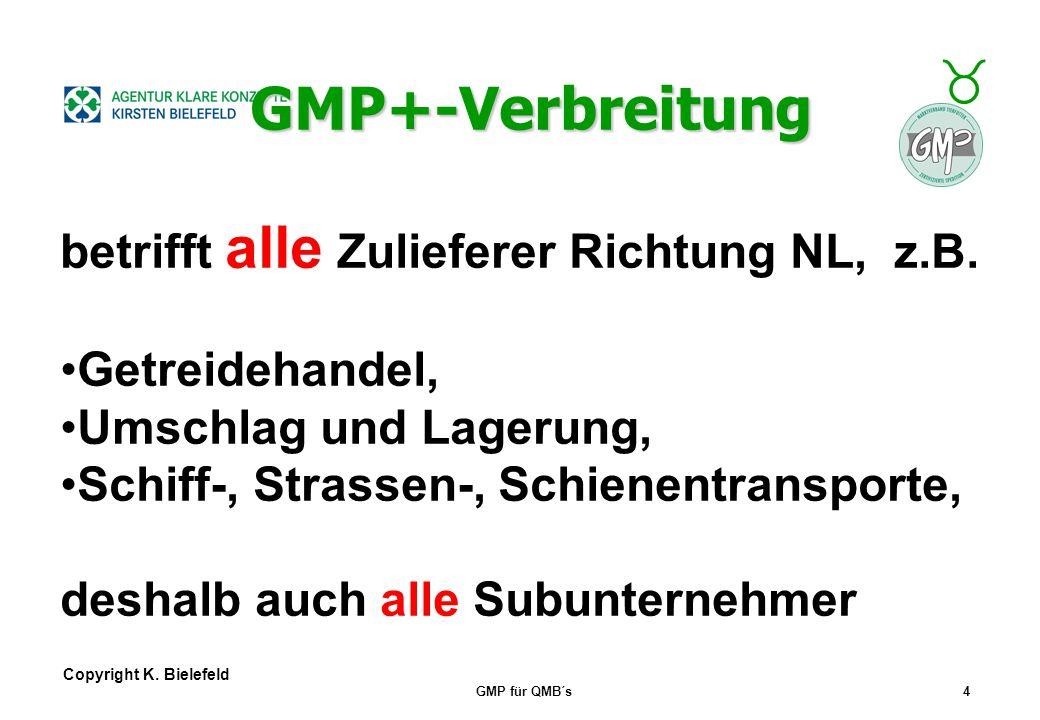+ _ Copyright K. Bielefeld GMP für QMB´s14 GrundsätzeDefinitionen Inhalte Zusammenfassung Übersicht