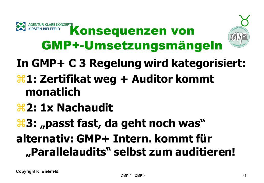 + _ Copyright K. Bielefeld GMP für QMB´s43 Abfalltransporte zbesonders überwachungsbedürftige Abfälle: immer TransportGenehmigungspflichtig züberwachu