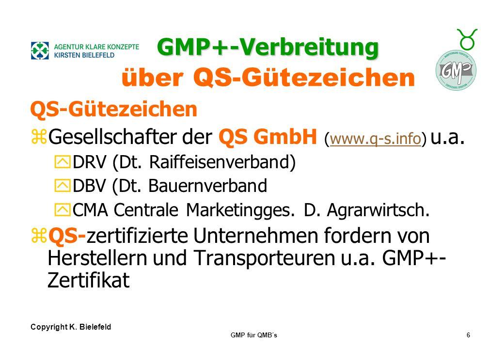 + _ Copyright K. Bielefeld GMP für QMB´s5 Gegenseitige Anerkennungen der IFSA IFSA: International Feed Safety Alliance zNiederlande: GMP+ zBelgien: Ov