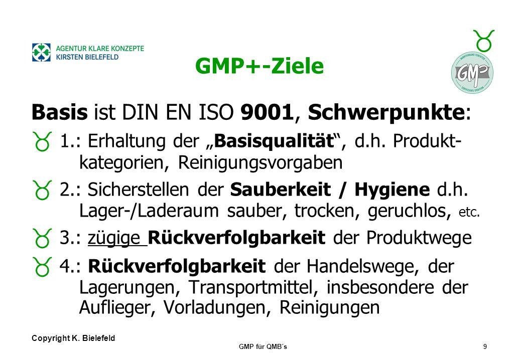 + _ Copyright K.Bielefeld GMP für QMB´s29 GMP+- allg.