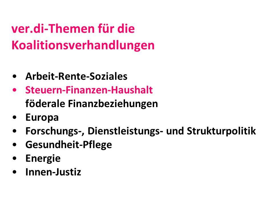 ver.di-Themen für die Koalitionsverhandlungen Arbeit-Rente-Soziales Steuern-Finanzen-Haushalt föderale Finanzbeziehungen Europa Forschungs-, Dienstleistungs- und Strukturpolitik Gesundheit-Pflege Energie Innen-Justiz