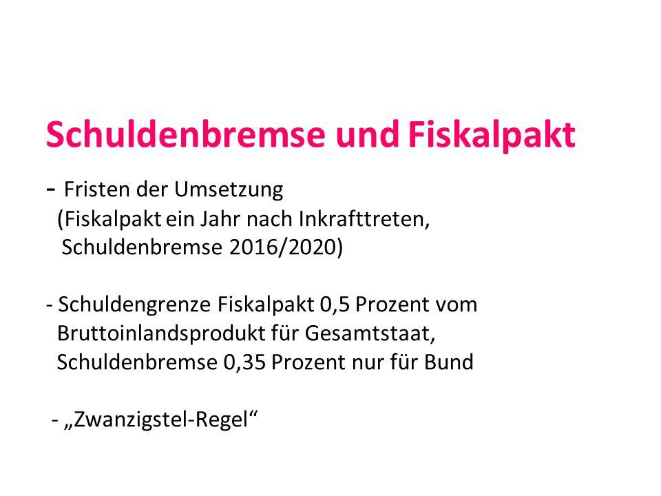 """Schuldenbremse und Fiskalpakt - Fristen der Umsetzung (Fiskalpakt ein Jahr nach Inkrafttreten, Schuldenbremse 2016/2020) - Schuldengrenze Fiskalpakt 0,5 Prozent vom Bruttoinlandsprodukt für Gesamtstaat, Schuldenbremse 0,35 Prozent nur für Bund - """"Zwanzigstel-Regel"""