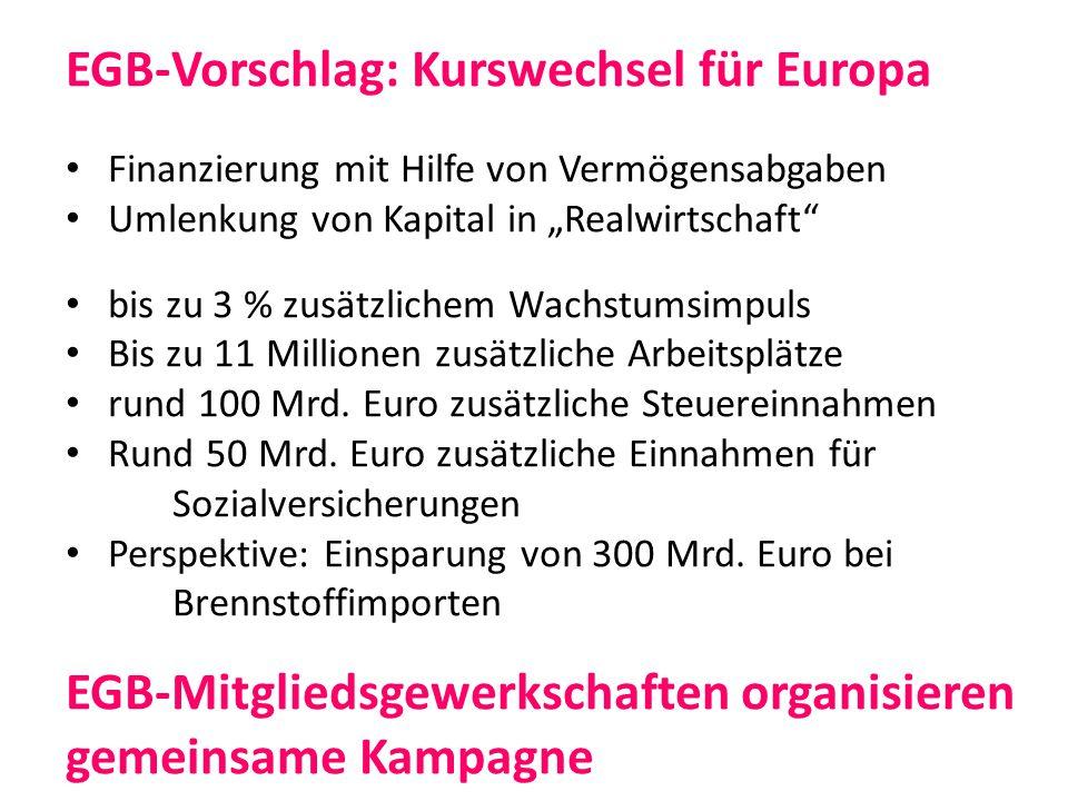 """EGB-Vorschlag: Kurswechsel für Europa Finanzierung mit Hilfe von Vermögensabgaben Umlenkung von Kapital in """"Realwirtschaft bis zu 3 % zusätzlichem Wachstumsimpuls Bis zu 11 Millionen zusätzliche Arbeitsplätze rund 100 Mrd."""