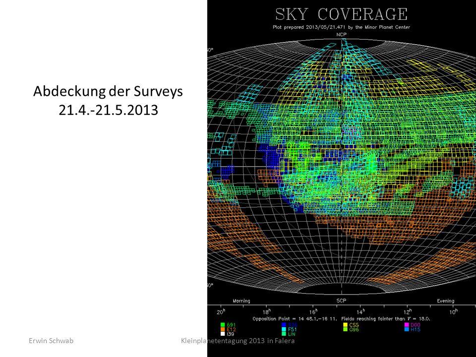 Abdeckung der Surveys 21.4.-21.5.2013 Kleinplanetentagung 2013 in FaleraErwin Schwab