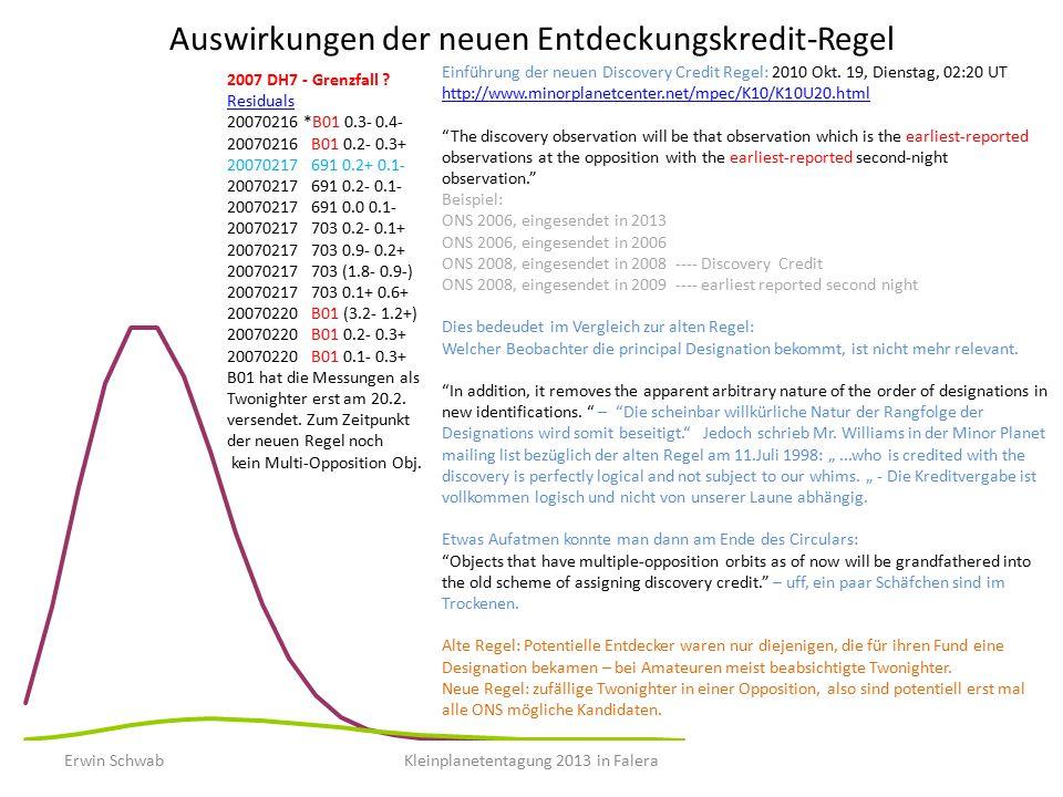 Auswirkungen der neuen Entdeckungskredit-Regel Einführung der neuen Discovery Credit Regel: 2010 Okt.