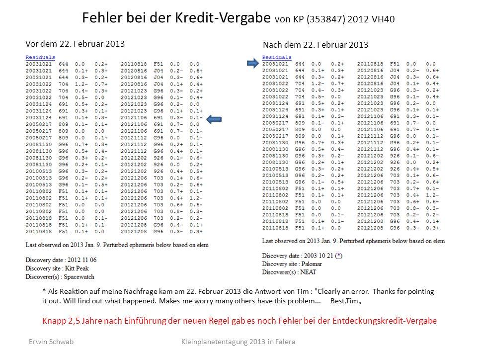 Fehler bei der Kredit-Vergabe von KP (353847) 2012 VH40 Erwin SchwabKleinplanetentagung 2013 in Falera * Als Reaktion auf meine Nachfrage kam am 22.