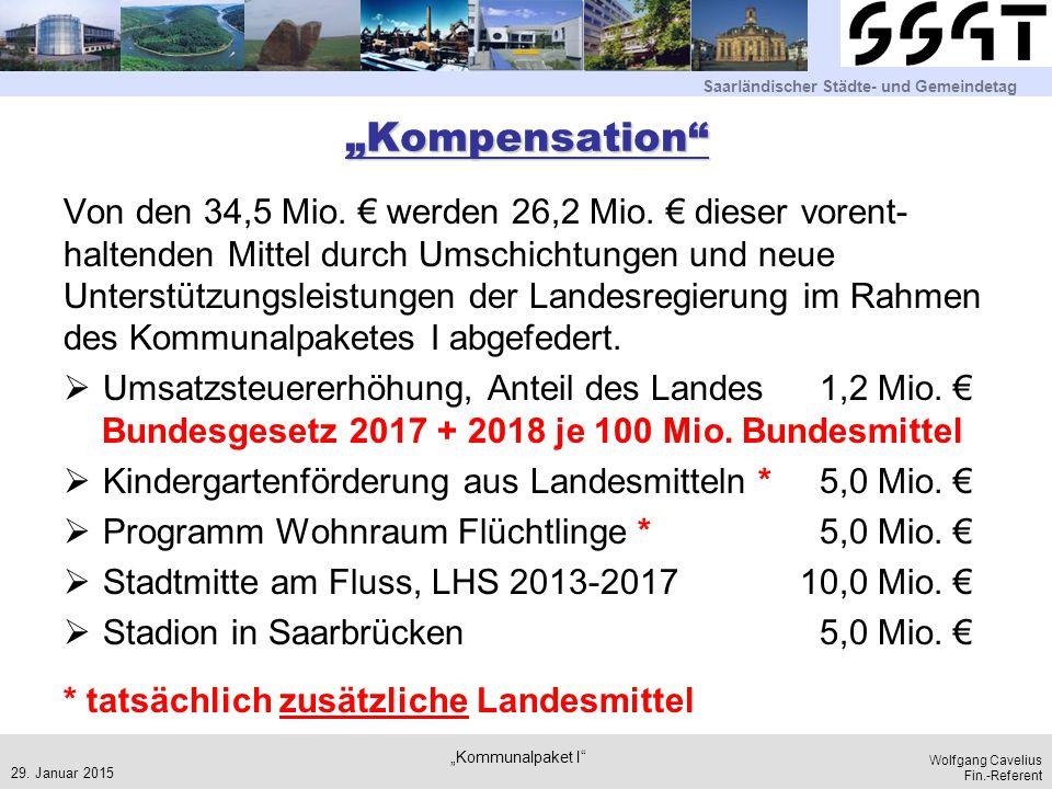 """Saarländischer Städte- und Gemeindetag Wolfgang Cavelius Fin.-Referent """"Kompensation"""" Von den 34,5 Mio. € werden 26,2 Mio. € dieser vorent- haltenden"""