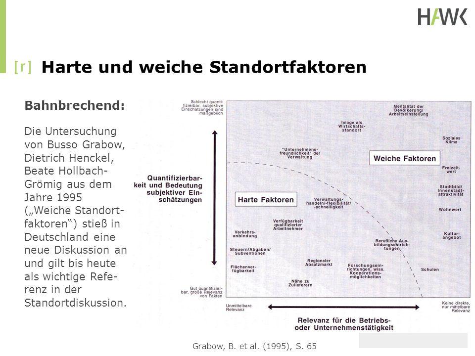 """Harte und weiche Standortfaktoren Bahnbrechend: Die Untersuchung von Busso Grabow, Dietrich Henckel, Beate Hollbach- Grömig aus dem Jahre 1995 (""""Weich"""