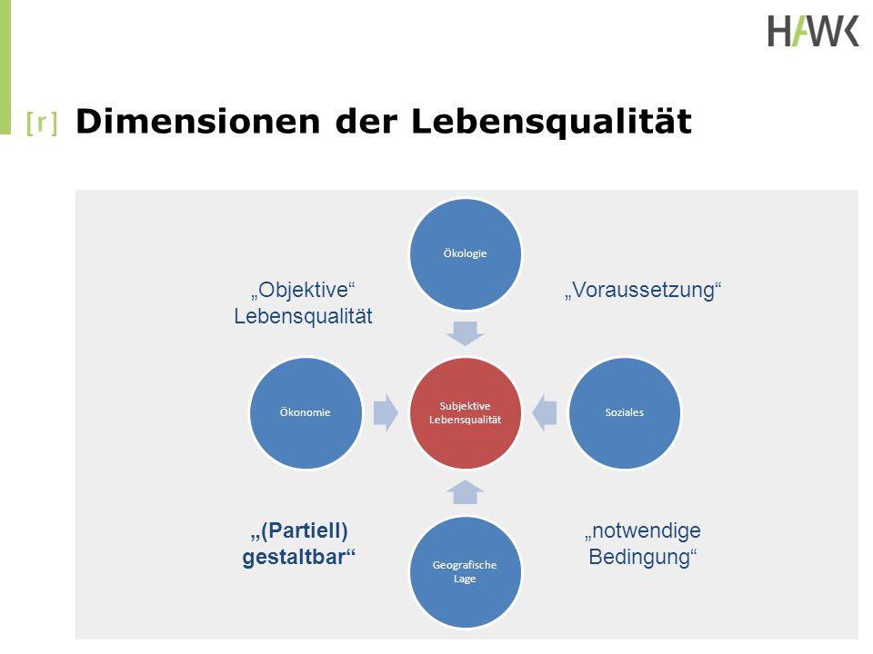 """Dimensionen der Lebensqualität """"Objektive"""" Lebensqualität """"Voraussetzung"""" """"notwendige Bedingung"""" """"(Partiell) gestaltbar"""""""