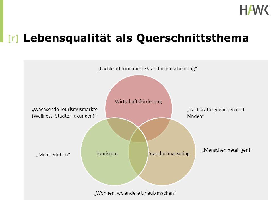 """Lebensqualität als Querschnittsthema Wirtschaftsförderung Standortmarketing Tourismus """"Wohnen, wo andere Urlaub machen"""" """"Menschen beteiligen!"""" """"Fachkr"""
