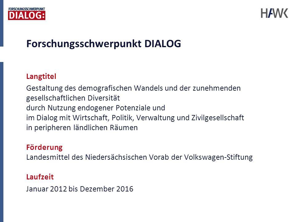 Inter- und transdisziplinärer Ansatz 16 Wissenschaftler/innen der Fakultäten Management, Soziale Arbeit, Bauen in Holzminden Ressourcenmanagement in Göttingen