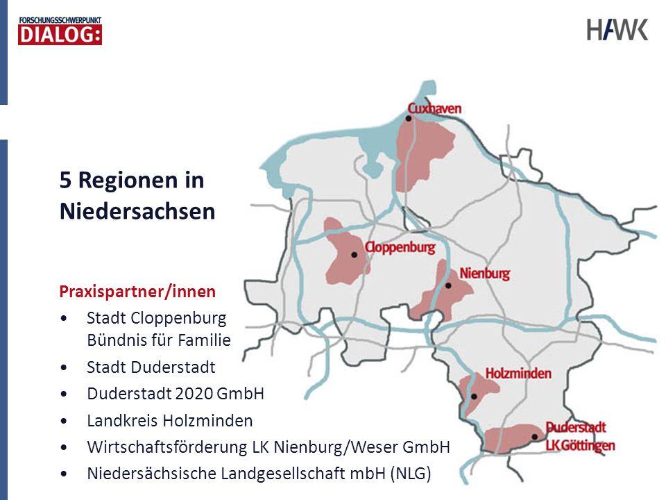 Praxispartner/innen Stadt Cloppenburg Bündnis für Familie Stadt Duderstadt Duderstadt 2020 GmbH Landkreis Holzminden Wirtschaftsförderung LK Nienburg/