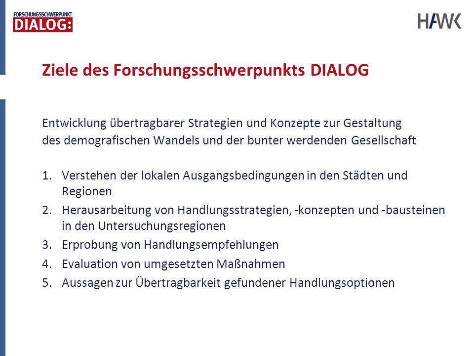Ziele des Forschungsschwerpunkts DIALOG Entwicklung übertragbarer Strategien und Konzepte zur Gestaltung des demografischen Wandels und der bunter wer