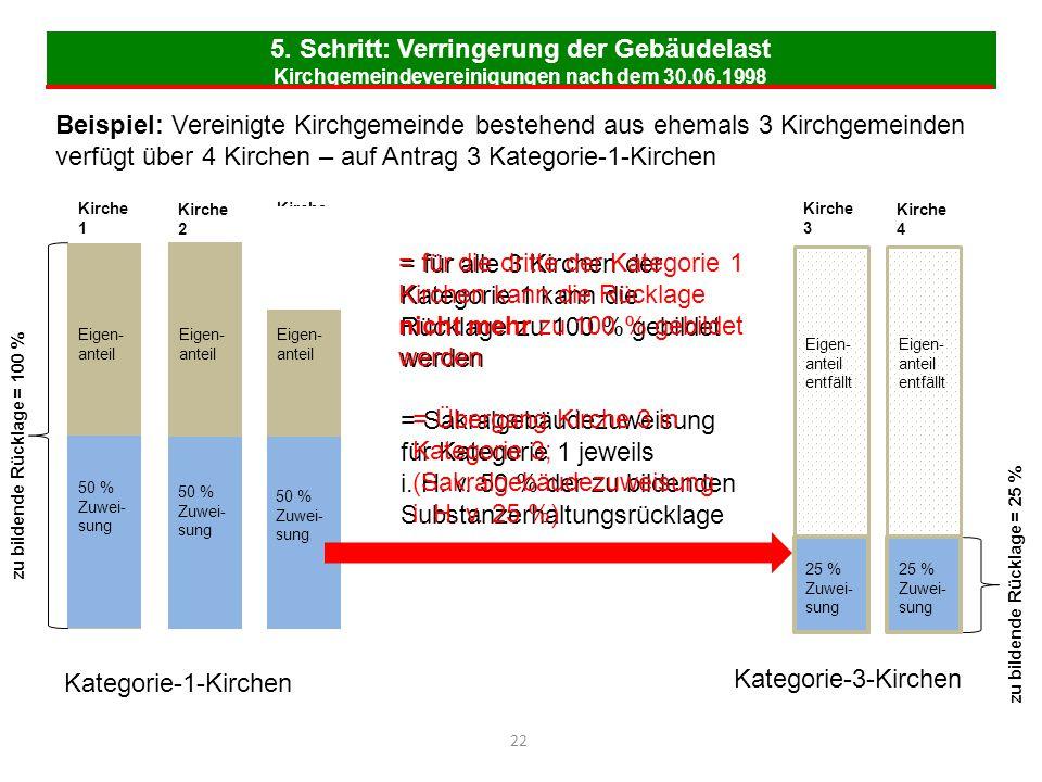 5. Schritt: Verringerung der Gebäudelast Kirchgemeindevereinigungen nach dem 30.06.1998 22 Beispiel: Vereinigte Kirchgemeinde bestehend aus ehemals 3