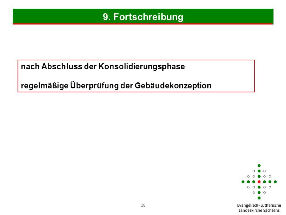 9. Fortschreibung nach Abschluss der Konsolidierungsphase regelmäßige Überprüfung der Gebäudekonzeption 28